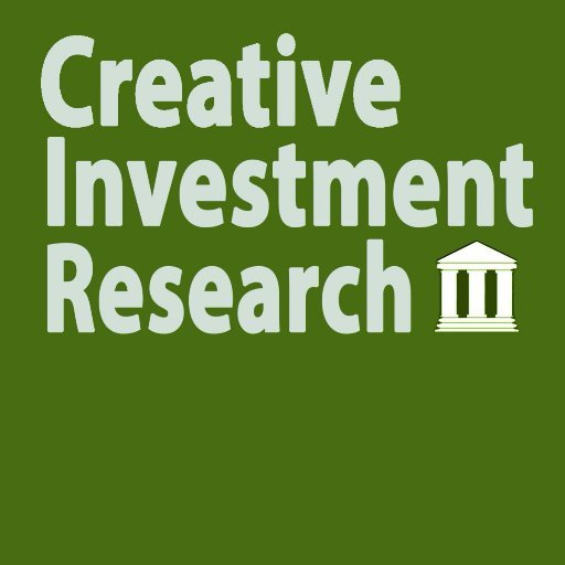 Creative Investment Research