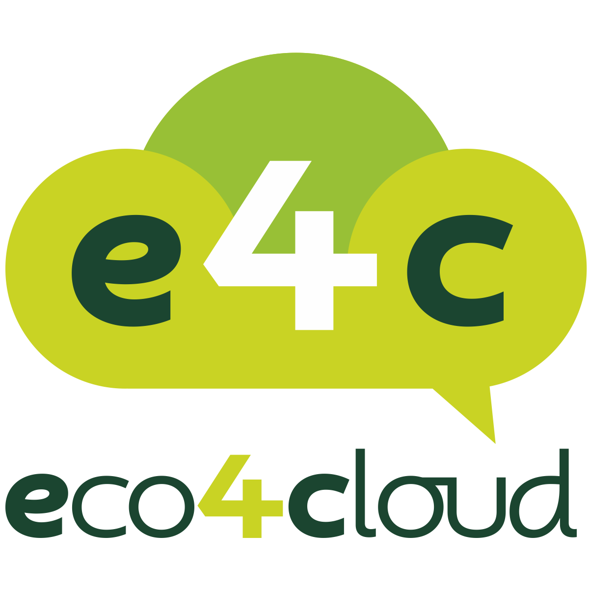 Eco4Cloud