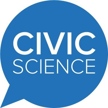 CivicScience