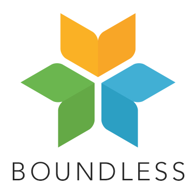 Boundless Web Creation