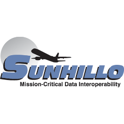 Sunhillo Corporation