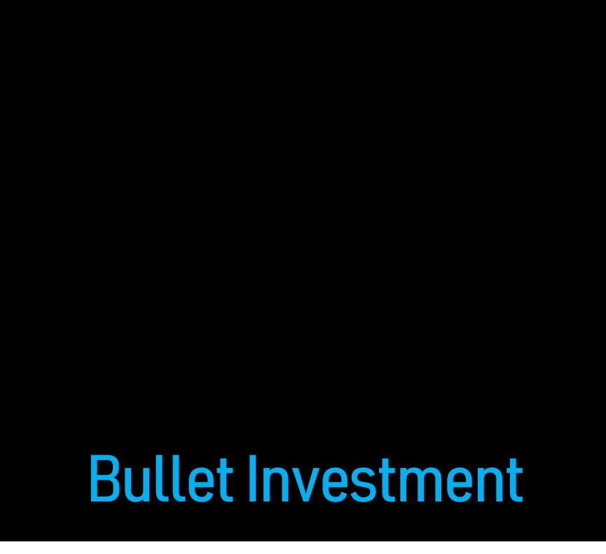 Bullet Investment