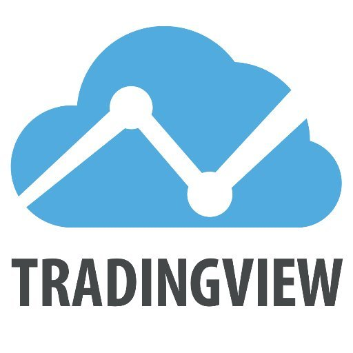 TradingView, Inc.
