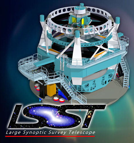 LSST Astronomy